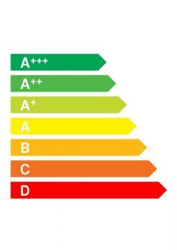 Ahorro de energía para colorear